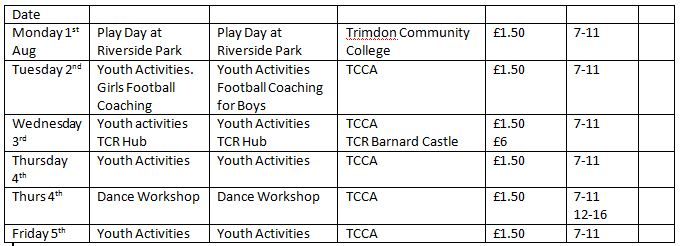 Monday 1st Aug Play Day at Riverside Park Play Day at Riverside Park Trimdon Community College £1.50 7-11 Tuesday 2nd Youth Activities. Girls Football Coaching Youth Activities Football Coaching for Boys TCCA £1.50 7-11 Wednesday 3rd Youth activities TCR Hub Youth Activities TCR Hub TCCA TCR Barnard Castle £1.50 £6 7-11 Thursday 4th Youth Activities Youth Activities TCCA £1.50 7-11 Thurs 4th Dance Workshop Dance Workshop TCCA £1.50 7-11 12-16 Friday 5th Youth Activities Youth Activities TCCA £1.50 7-11