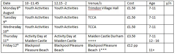 Date 10 -11.45 12.15 -2 Venue/s Cost Age Monday 8th August Youth Activities Youth Activities Trimdon Village Hall £1.50 7-11 Tuesday 9th Youth Activities Youth Activities TCCA £1.50 7-11 Wednesday 10th Youth Activities Youth Activities TCCA £1.50 7-11 Thursday 11th Activity Day at Maiden Castle Activity Day at Maiden Castle Maiden Castle Durham ++++ £3.50 7-11 12 - 16 Friday 12th Blackpool Pleasure Beach Blackpool Pleasure Beach Blackpool Pleasure Beach 1*** £12 pp 11+