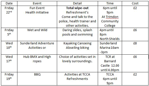 Date Event Detail Time Cost Friday 22nd Fun Event Health initiative Total wipe-out Refreshment's Come and talk to the police, health trainer and other activities. 6pm until 9pm At Trimdon Community College £2 Friday 5th Wet and Wild Daring slides, splash pools and swimming 4pm until 8pm North Shields £6 Wed 10th Sunderland Adventure Activities or Kayaking Canoeing Abseiling biking Sunderland Marina 10am -3pm £8 Wed 17th Hub BMX and High ropes Choice of activities set in lovely surroundings. TCR at Barnard Castle 12.00 until 4.00pm £6 Friday 19th BBQ Activities at TCCA Refreshments TCCA 6pm until 9pm £2